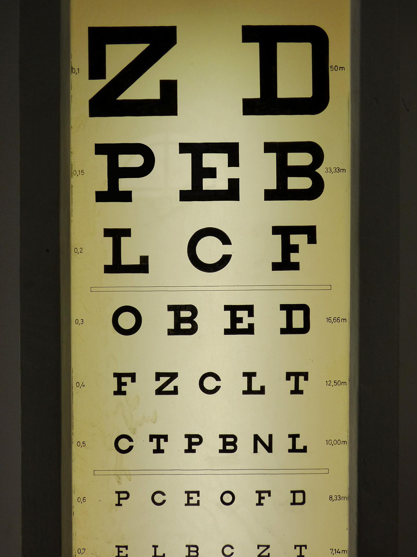 podświetlana tablica okulistyczna